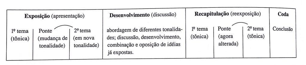 Novo Documento 6_1